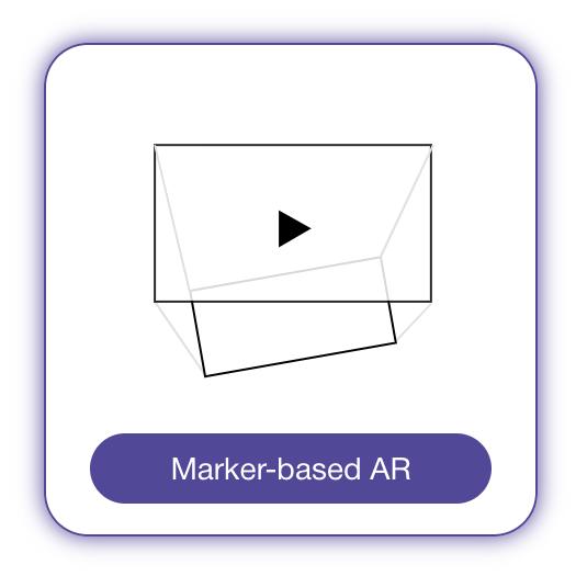 MarkerBasedAR